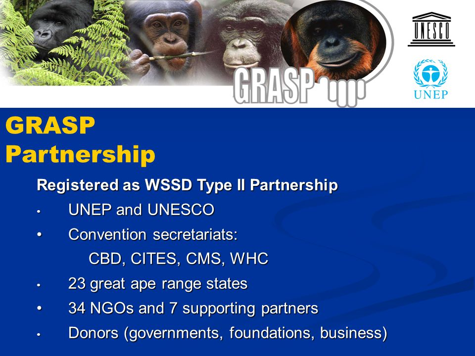 GRASP Partnership Registered as WSSD Type II Partnership UNEP and UNESCO UNEP and UNESCO Convention secretariats:Convention secretariats: CBD, CITES,