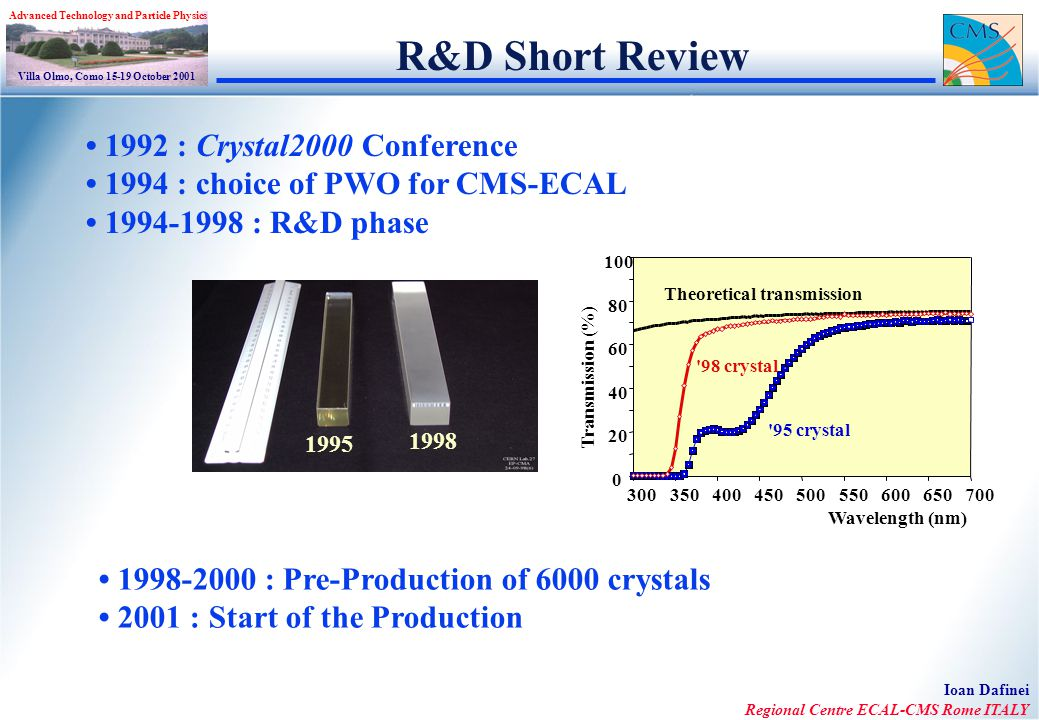 Ioan Dafinei Regional Centre ECAL-CMS Rome ITALY Villa Olmo, Como 15-19 October 2001 Advanced Technology and Particle Physics R&D Short Review 1992 :