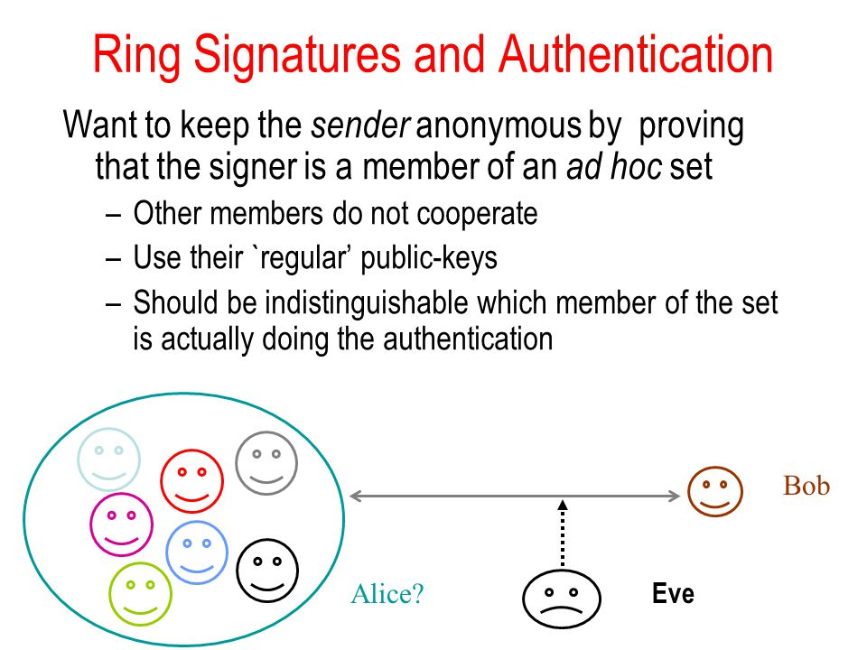 Ring Signatures and Authentication Want to keep the sender anonymous by proving that the signer is a member of an ad hoc set –Other members do not cooperate –Use their `regular public-keys –Should be indistinguishable which member of the set is actually doing the authentication Bob Alice.