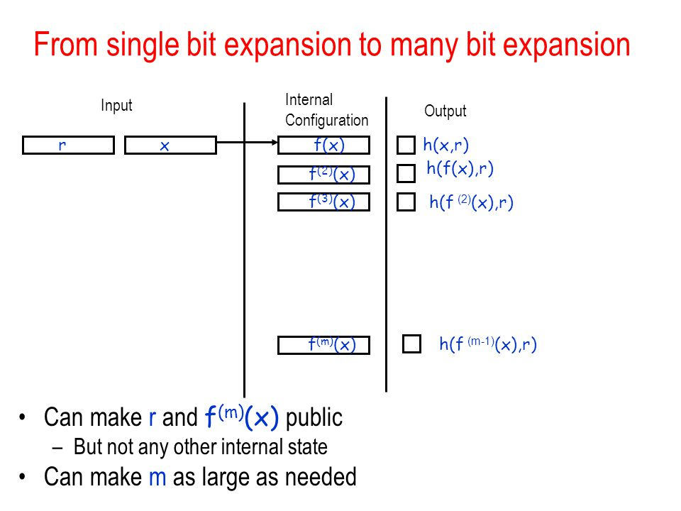From single bit expansion to many bit expansion Can make r and f (m) (x) public –But not any other internal state Can make m as large as needed xf(x)h(x,r) Output Internal Configuration r f (2) (x) f (3) (x) Input h(f(x),r) h(f (2) (x),r) h(f (m-1) (x),r)f (m) (x)