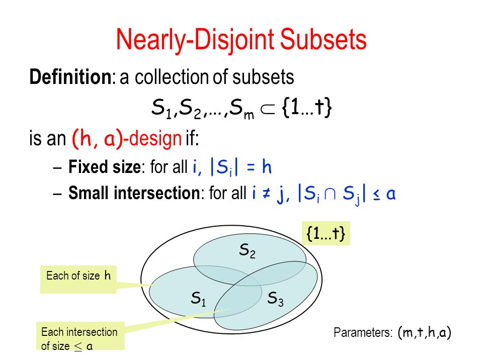 Nearly-Disjoint Subsets Definition : a collection of subsets S 1,S 2,…,S m {1…t} is an (h, a) -design if: – Fixed size : for all i, |S i | = h – Small intersection : for all i j, |S i Å S j | a {1...t} S1S1 S2S2 S3S3 Each of size h Parameters: (m,t,h,a) Each intersection of size · a