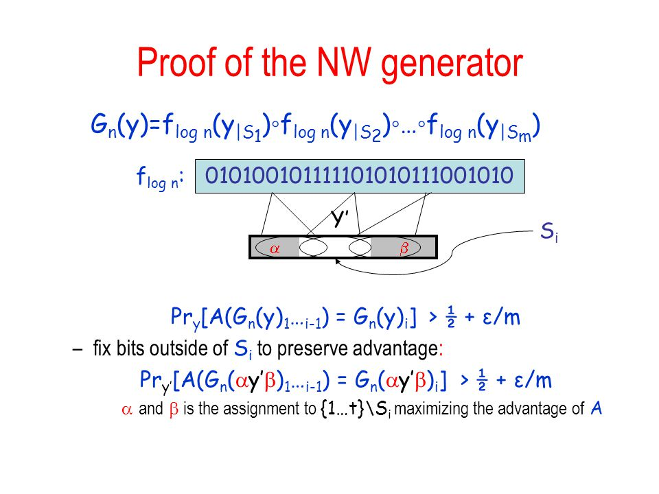 Proof of the NW generator Pr y [A(G n (y) 1 … i-1 ) = G n (y) i ] > ½ + ε/m –fix bits outside of S i to preserve advantage: Pr y [A(G n ( y ) 1 … i-1 ) = G n ( y ) i ] > ½ + ε/m and is the assignment to {1…t}\S i maximizing the advantage of A G n (y)=f log n (y |S 1 )f log n (y |S 2 )…f log n (y |S m ) 010100101111101010111001010 f log n : Y SiSi