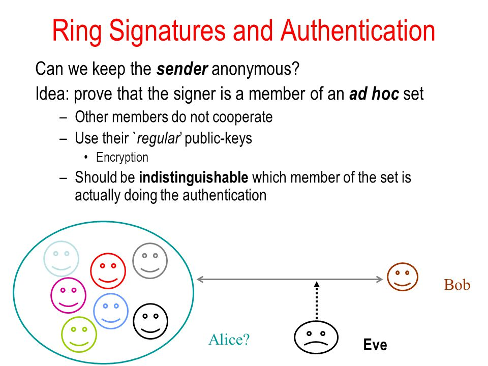 Deniable Ring Authentication Completeness: a good sender and receiver complete the authentication on any message m Unforgeability Existential unforgeable against adaptive chosen message attack for any sequence of messages m 1, m 2,… m k Adversarially chosen in an adaptive manner Even if sender authenticates all of m 1, m 2,… m k Probability forger convinces receiver to accept a m { m 1, m 2,… m k } is negligible Properties of an interactive authentication scheme