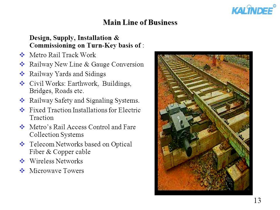 Main Line of Business Design, Supply, Installation & Commissioning on Turn-Key basis of : Metro Rail Track Work Railway New Line & Gauge Conversion Ra