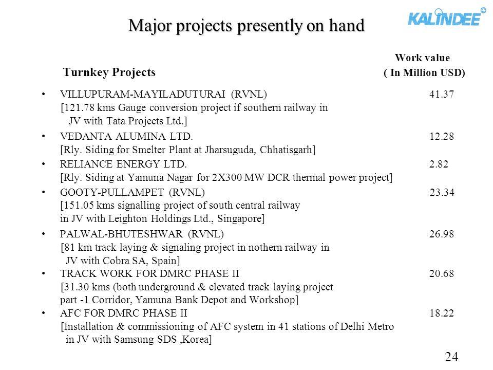 Major projects presently on hand Work value Turnkey Projects ( In Million USD) VILLUPURAM-MAYILADUTURAI (RVNL) 41.37 [121.78 kms Gauge conversion proj