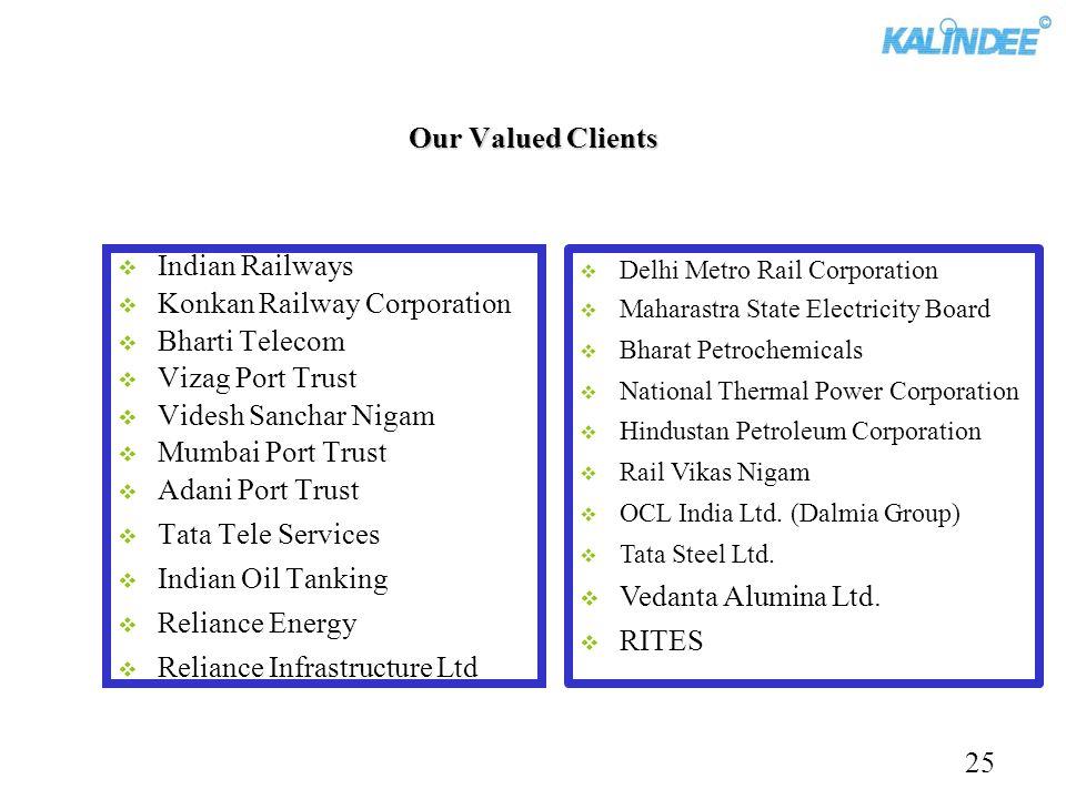 Our Valued Clients Indian Railways Konkan Railway Corporation Bharti Telecom Vizag Port Trust Videsh Sanchar Nigam Mumbai Port Trust Adani Port Trust