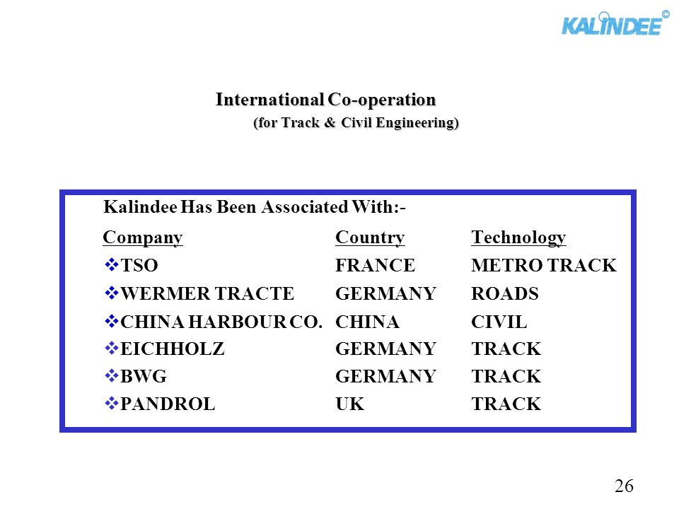 International Co-operation (for Track & Civil Engineering) Kalindee Has Been Associated With:- Company Country Technology TSOFRANCEMETRO TRACK WERMER