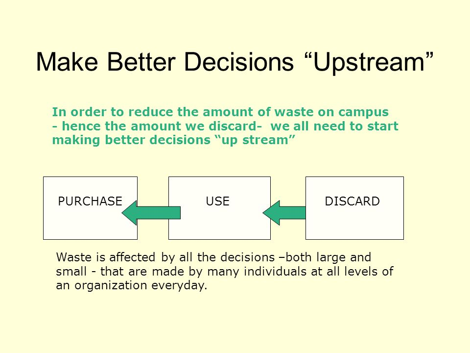 Make Better Decisions Upstream PURCHASEUSE In order to reduce the amount of waste on campus - hence the amount we discard- we all need to start making better decisions up stream DISCARD Waste is affected by all the decisions –both large and small - that are made by many individuals at all levels of an organization everyday.