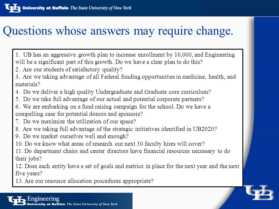 Questions whose answers may require change.1.