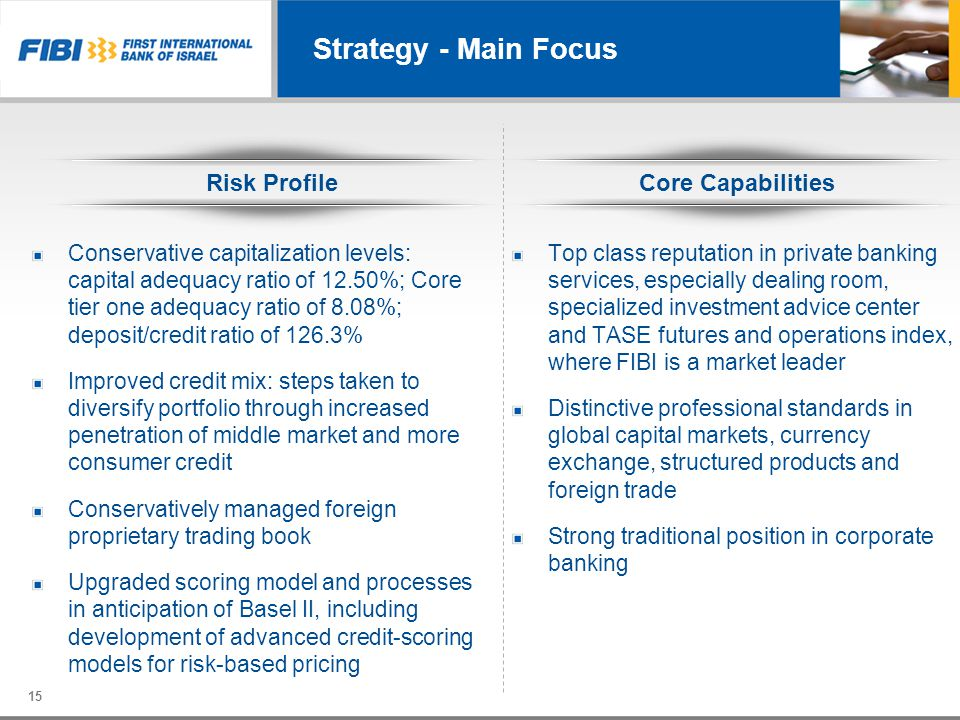 15 Core Capabilities Strategy - Main Focus Conservative capitalization levels: capital adequacy ratio of 12.50%; Core tier one adequacy ratio of 8.08%
