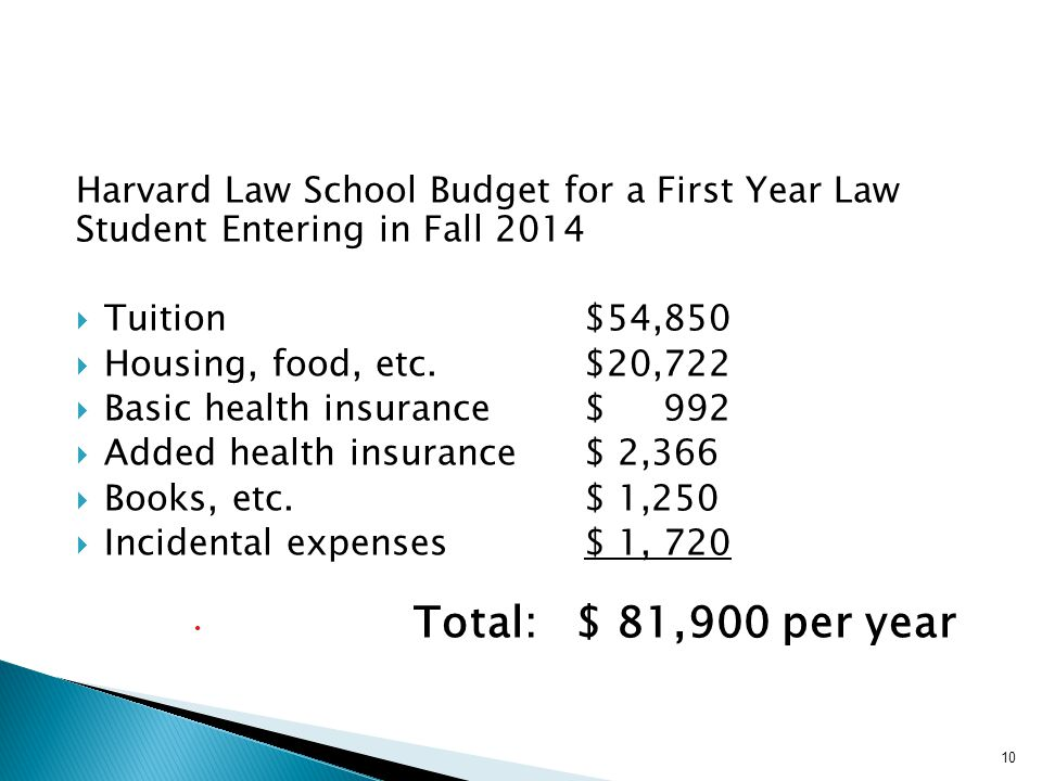 Harvard Law School Budget for a First Year Law Student Entering in Fall 2014 Tuition$54,850 Housing, food, etc. $20,722 Basic health insurance $ 992 A