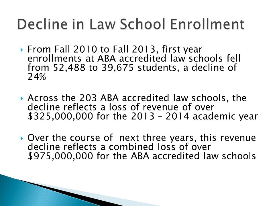 From Fall 2010 to Fall 2013, first year enrollments at ABA accredited law schools fell from 52,488 to 39,675 students, a decline of 24% Across the 203