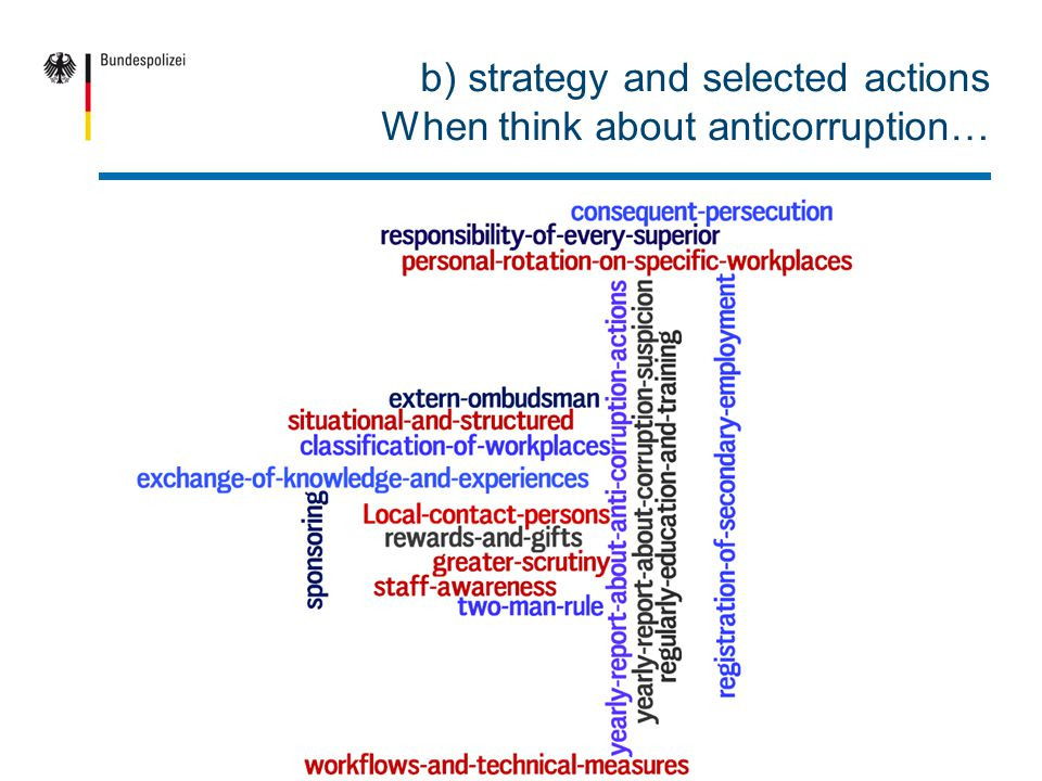17 b) strategy and selected actions When think about anticorruption…