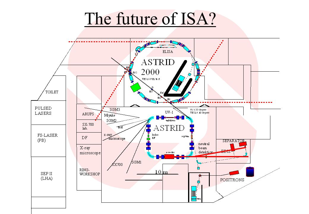 The future of ISA?