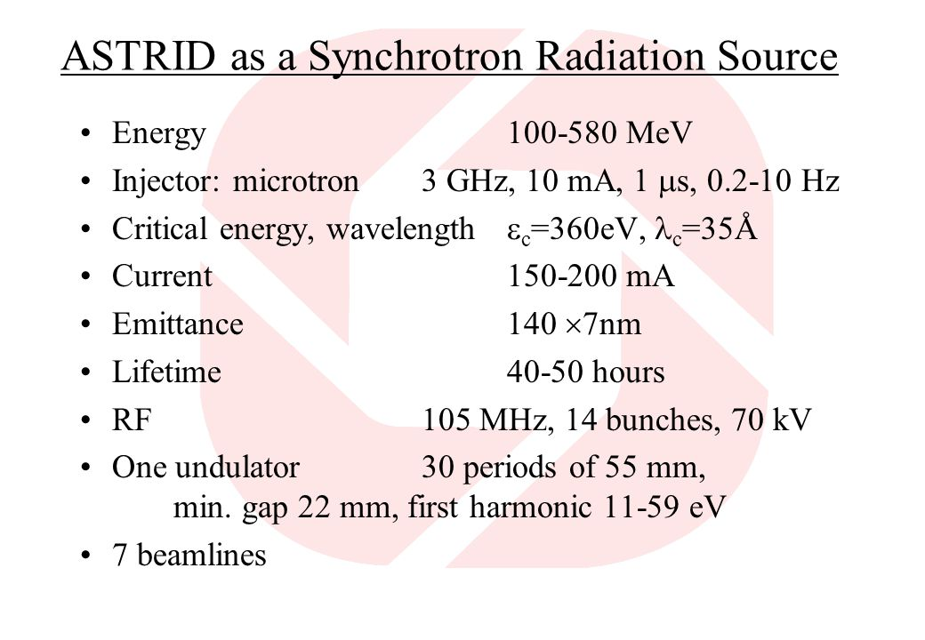 ASTRID as a Synchrotron Radiation Source Energy100-580 MeV Injector: microtron3 GHz, 10 mA, 1 s, 0.2-10 Hz Critical energy, wavelength c =360eV, c =35Å Current150-200 mA Emittance140 7nm Lifetime40-50 hours RF105 MHz, 14 bunches, 70 kV One undulator30 periods of 55 mm, min.