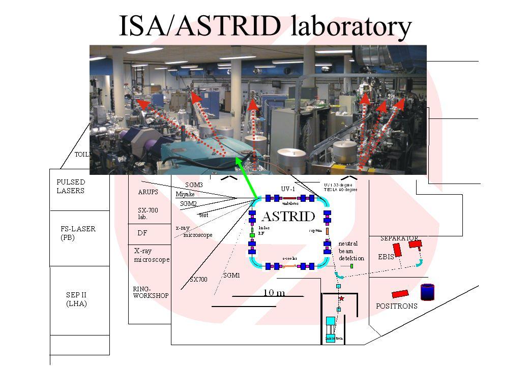 ISA/ASTRID laboratory