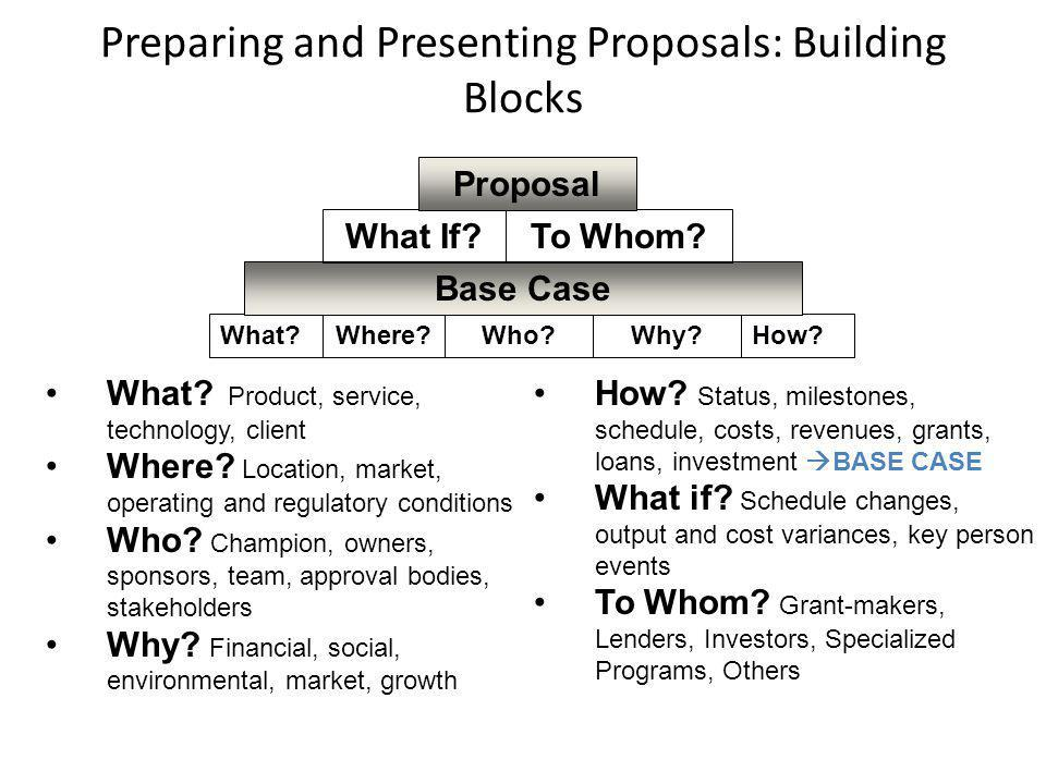 Preparing and Presenting Proposals: Building Blocks What Where Who Why How.