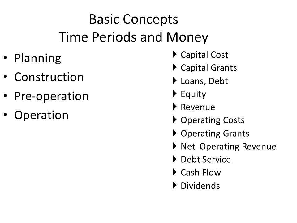 Basic Concepts Time Periods and Money Planning Construction Pre-operation Operation Capital Cost Capital Grants Loans, Debt Equity Revenue Operating Costs Operating Grants Net Operating Revenue Debt Service Cash Flow Dividends