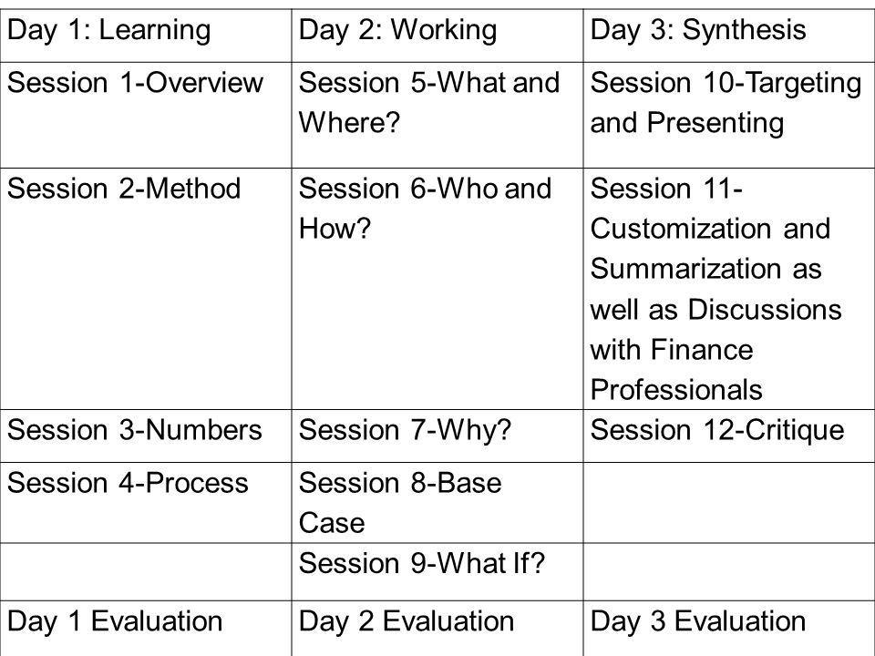 Preparing and Presenting Proposals: Initial Questions What.