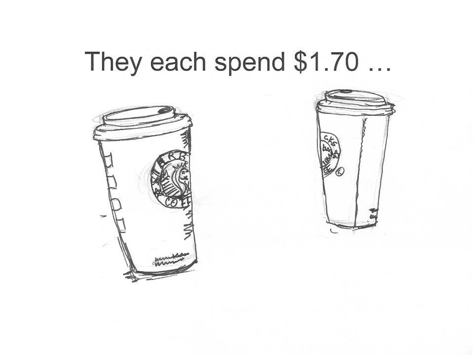 They each spend $1.70 … Picture of two cups of coffee