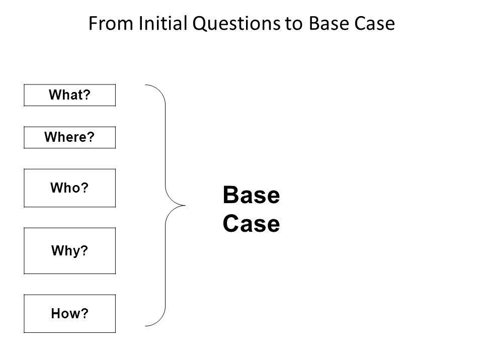From Initial Questions to Base Case What Where Who Why How Base Case