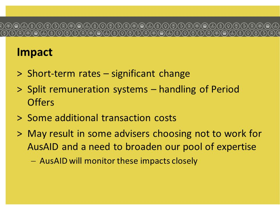 Impact >Short-term rates – significant change >Split remuneration systems – handling of Period Offers >Some additional transaction costs >May result i