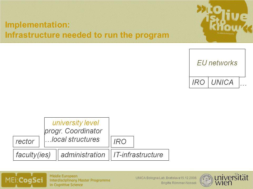 Seite: Brigitte Römmer-Nossek 12 UNICA Bologna Lab, Bratislava15.12.2006 Implementation: Infrastructure needed to run the program university level progr.
