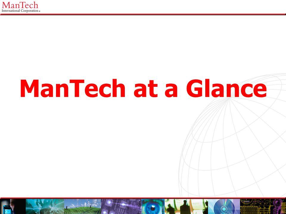 ManTechs Cybersecurity Program