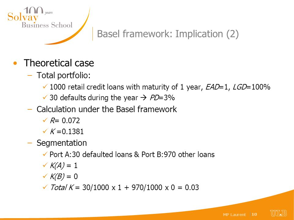 MP Laurent | 10 Basel framework: Implication (2) Theoretical case –Total portfolio: 1000 retail credit loans with maturity of 1 year, EAD=1, LGD=100%