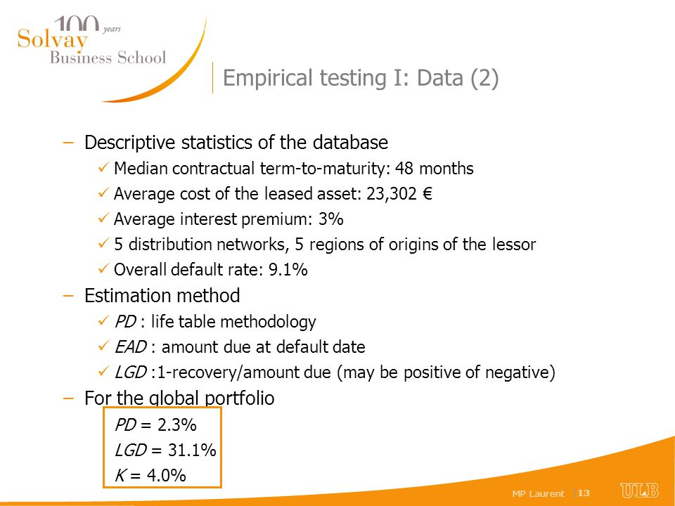 MP Laurent | 13 Empirical testing I: Data (2) –Descriptive statistics of the database Median contractual term-to-maturity: 48 months Average cost of t