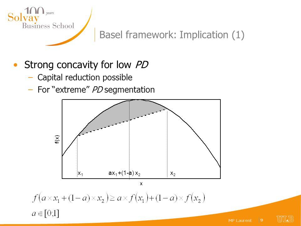 MP Laurent   20 Alternative measure of R: study (3) –Basel framework often overestimates R