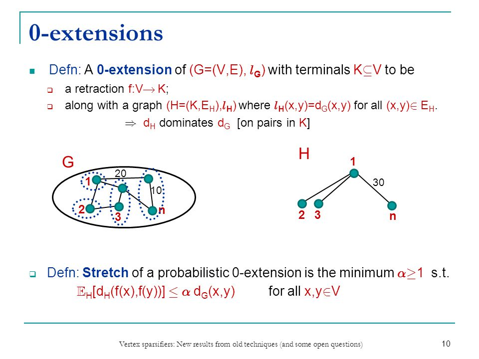 Vertex sparsifiers: New results from old techniques (and some open questions) 10 0-extensions Defn: A 0-extension of (G=(V,E), l G ) with terminals K µ V to be a retraction f:V K; along with a graph (H=(K,E H ), l H ) where l H (x,y)=d G (x,y) for all (x,y) 2 E H.
