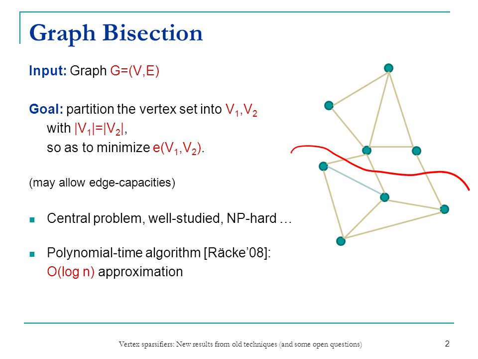 Vertex sparsifiers: New results from old techniques (and some open questions) 2 Graph Bisection Input: Graph G=(V,E) Goal: partition the vertex set into V 1,V 2 with |V 1 |=|V 2 |, so as to minimize e(V 1,V 2 ).