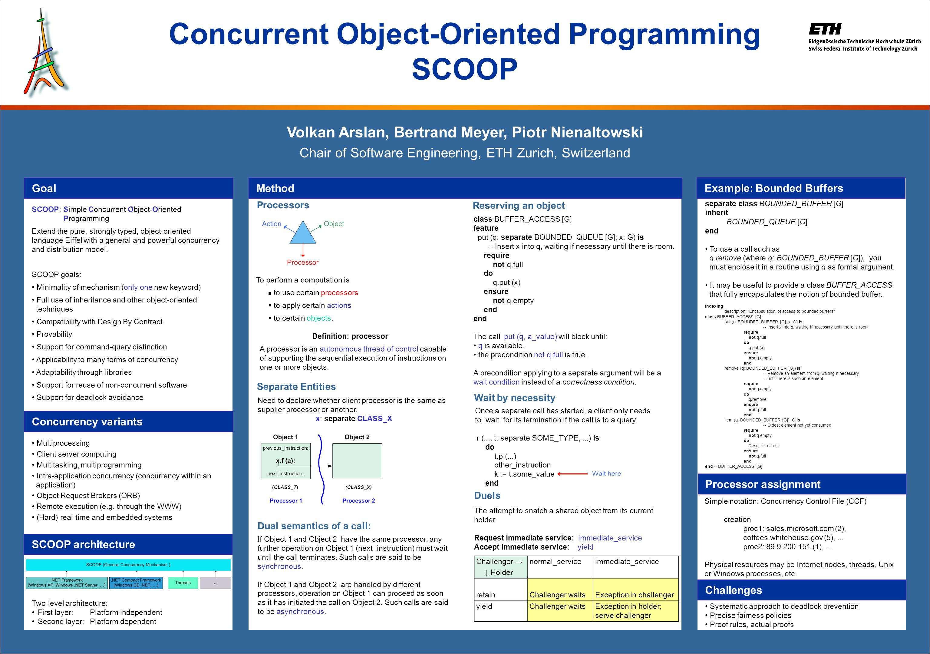 SCOOP: Simple Concurrent Object-Oriented Programming Extend the pure, strongly typed, object-oriented language Eiffel with a general and powerful concurrency and distribution model.