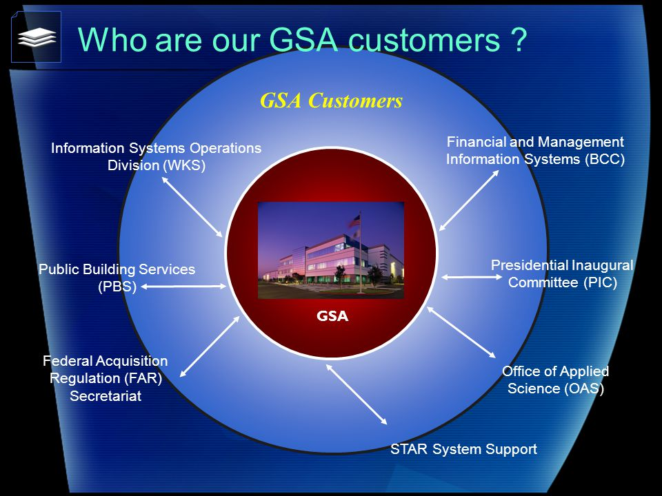 GSA Customers Who are our GSA customers .