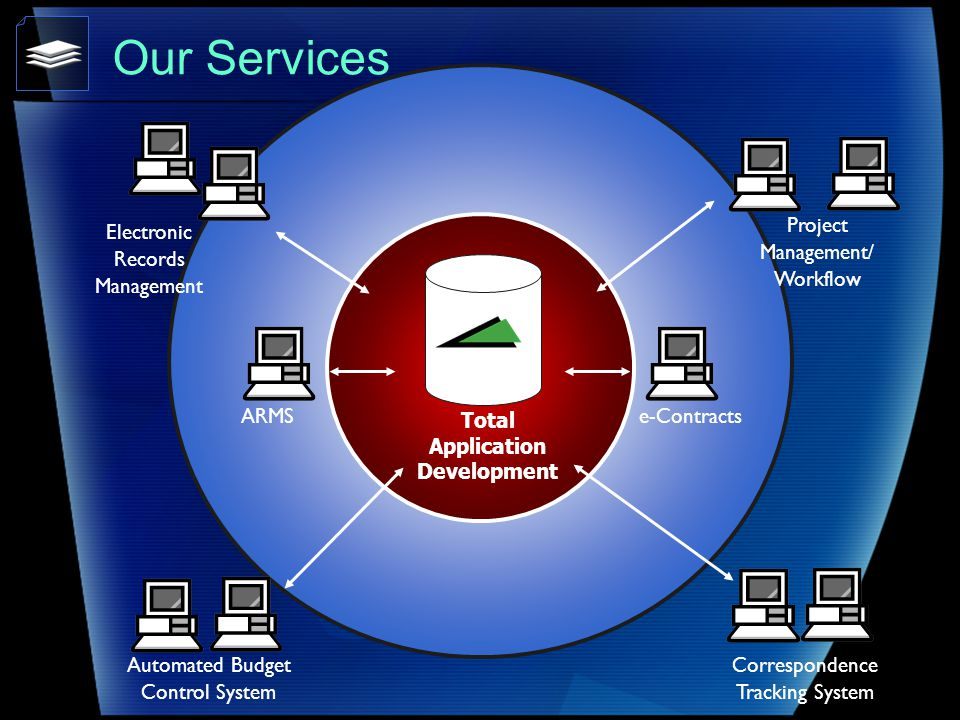 ARMS Our Services Total Application Development e-Contracts Project Management/ Workflow Electronic Records Management Automated Budget Control System Correspondence Tracking System