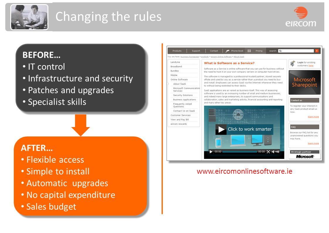 Changing the rules BEFORE… IT control Infrastructure and security Patches and upgrades Specialist skills BEFORE… IT control Infrastructure and security Patches and upgrades Specialist skills AFTER… Flexible access Simple to install Automatic upgrades No capital expenditure Sales budget AFTER… Flexible access Simple to install Automatic upgrades No capital expenditure Sales budget www.eircomonlinesoftware.ie