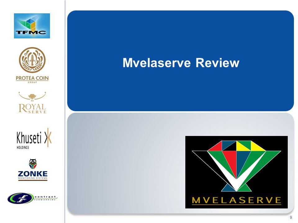 Mvelaserve Review 9