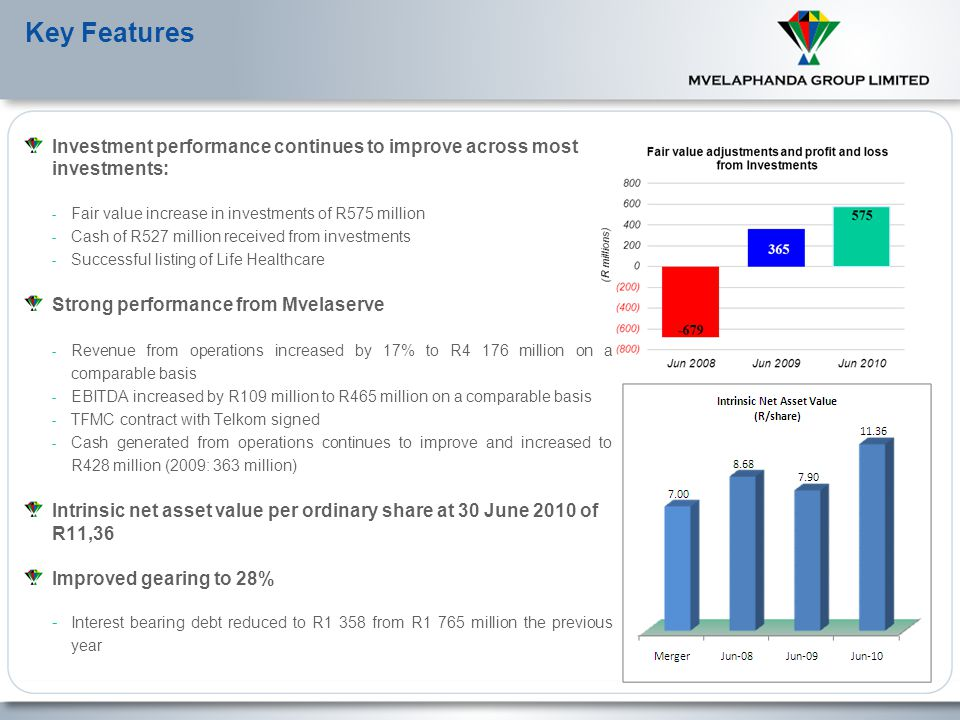 - Absa performed in line with expectations - Lock-in for Batho Bonke ends 31 March 2011 - Anticipation that it would take further 2-3 years to realise investment - Absa comprises of 16% of Mvela Groups iNAV - Group Five benefited from its diversification of earnings base (away from just construction) - Released a solid set of results - Comprises 3% of Mvela Groups iNAV at 30 June 2010 - Group Five structure – earliest exit November 2012 - Avusa continues to trade in a very difficult environment` - Earnings still under pressure - Focus on digital gaining momentum - Avusa contributes a negative R0.74 to the iNAV - Focus is now on converting cellular LCR customers onto Crystal Vox product which runs on the Vox network - Major focus on expanding Orion voice business to all inbound and outbound traffic types - Vox is now exploiting opportunity created by implementation of fixed local number portability - Major focus on launch of new products · 14