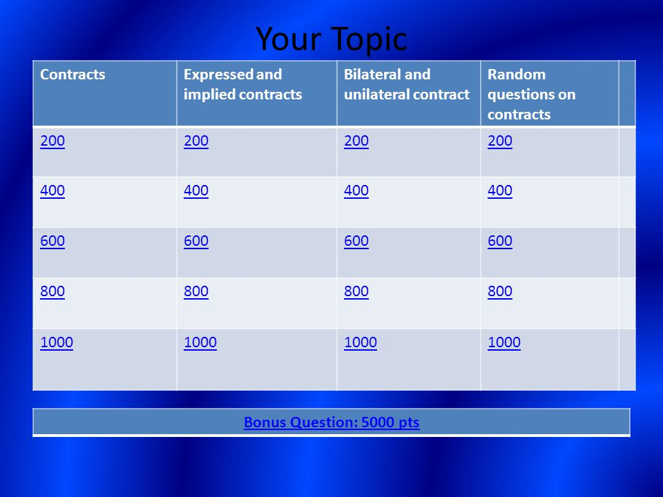 Topic 2: 1000 Question: What is the difference between an expressed and an implied contract.