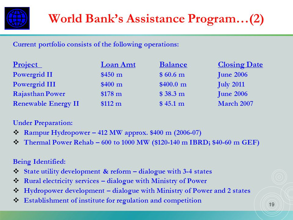 19 World Banks Assistance Program…(2) Current portfolio consists of the following operations: ProjectLoan AmtBalanceClosing Date Powergrid II$450 m$ 6