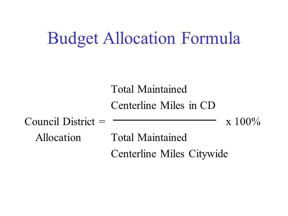 Budget Allocation Formula Total Maintained Centerline Miles in CD Council District = x 100% AllocationTotal Maintained Centerline Miles Citywide
