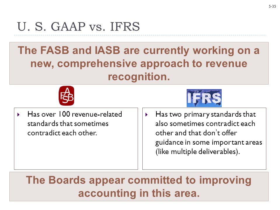5-35 U. S. GAAP vs. IFRS Has over 100 revenue-related standards that sometimes contradict each other. The FASB and IASB are currently working on a new