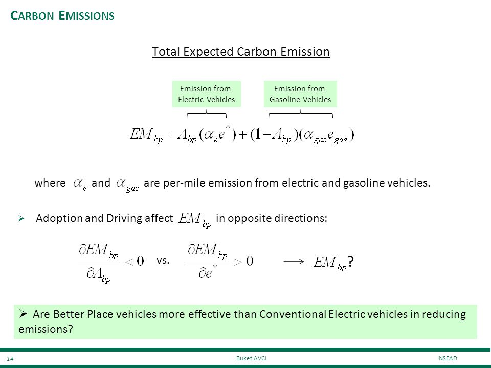 INSEAD C ARBON E MISSIONS Total Expected Carbon Emission where and are per-mile emission from electric and gasoline vehicles. Adoption and Driving aff