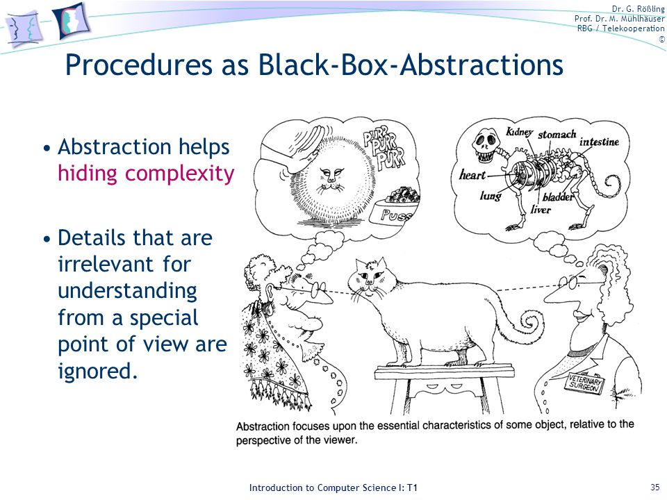 Dr. G. Rößling Prof. Dr. M. Mühlhäuser RBG / Telekooperation © Introduction to Computer Science I: T1 Procedures as Black-Box-Abstractions Abstraction