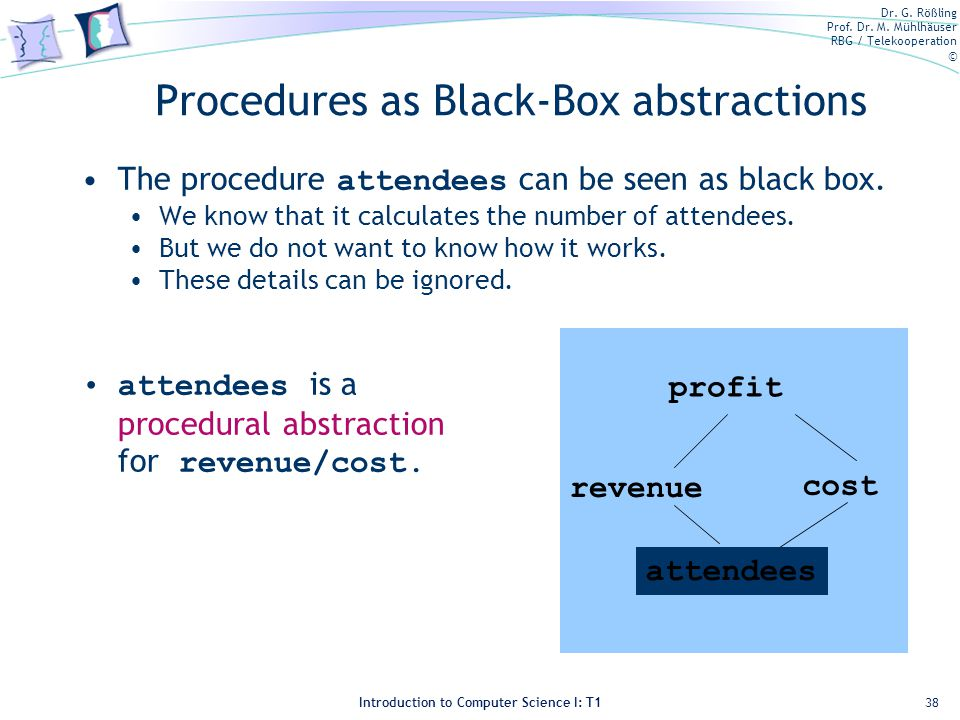 Dr. G. Rößling Prof. Dr. M. Mühlhäuser RBG / Telekooperation © Introduction to Computer Science I: T1 Procedures as Black-Box abstractions The procedu