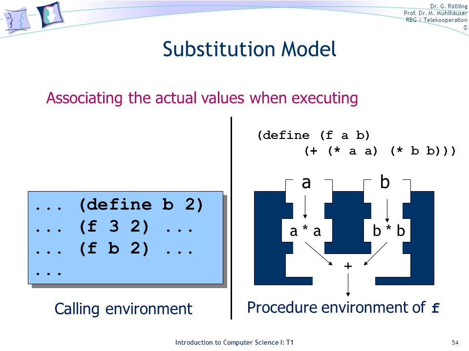 Dr. G. Rößling Prof. Dr. M. Mühlhäuser RBG / Telekooperation © Introduction to Computer Science I: T1 Substitution Model 54 Associating the actual val