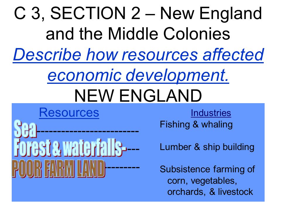 C 3, SECTION 2 – New England and the Middle Colonies Describe how resources affected economic development. NEW ENGLAND Resources ---------------------
