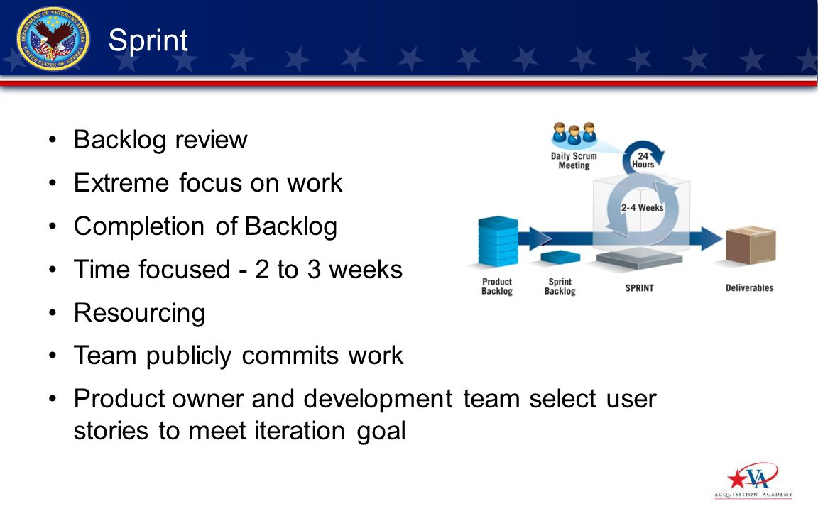 Backlog review Extreme focus on work Completion of Backlog Time focused - 2 to 3 weeks Resourcing Team publicly commits work Product owner and develop