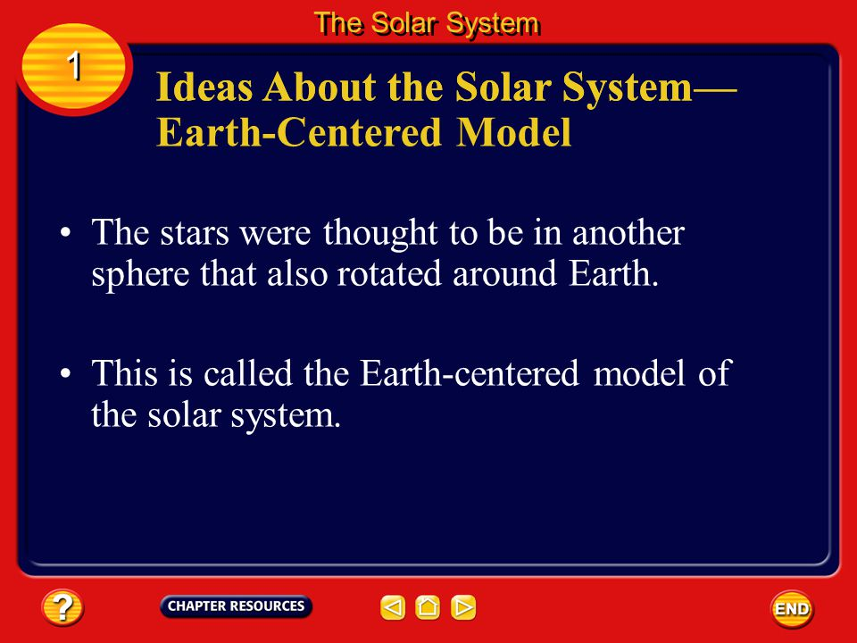 Ideas About the Solar System Earth-Centered Model Many early Greek scientists thought the planets, the sun, and the moon were fixed in separate sphere